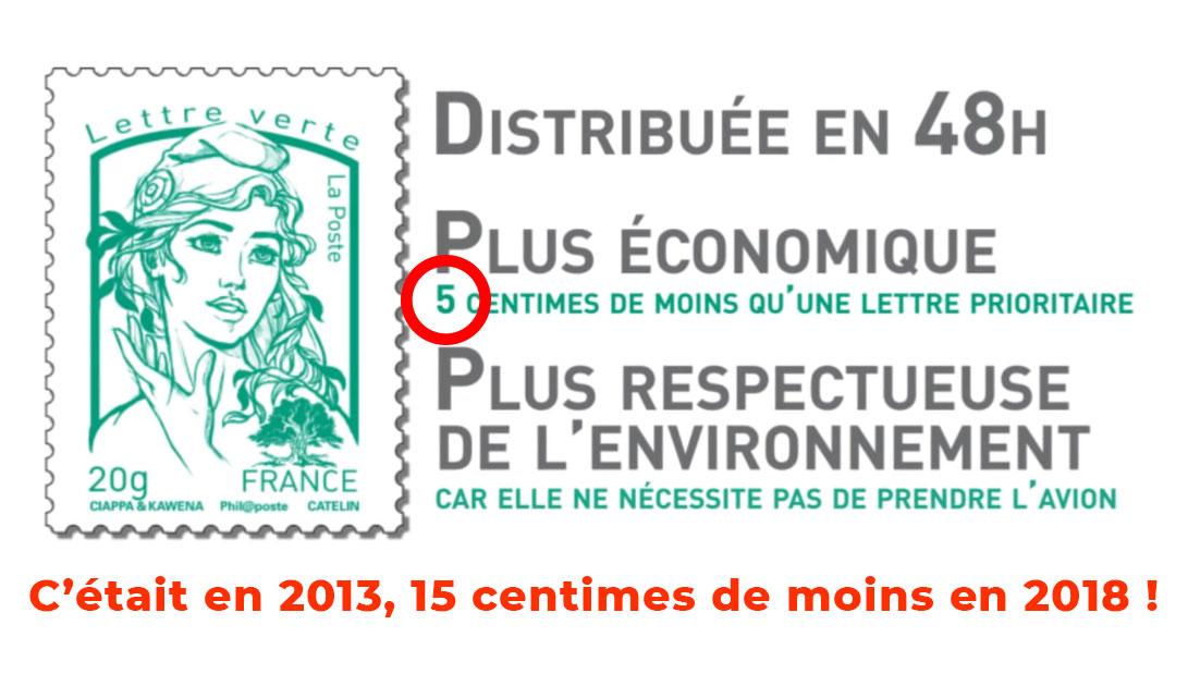 Seul correctif par rapport à la vidéo, qui date de 2013 : 15 centimes de différence aujourd'hui entre la Lettre verte et la Lettre prioritaire, et non 5 centimes.